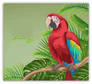 Our Mental Parrot